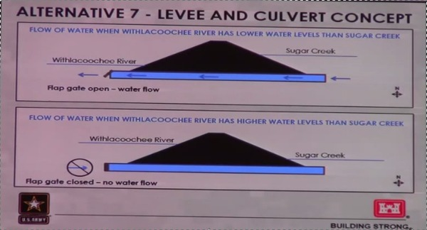 600x324 Levee Concept, in Flooding Study --Army Corps of Engineers at Valdosta City Council, by Gretchen Quarterman, for Lowndes Area Knowledge Exchange, 6 May 2014