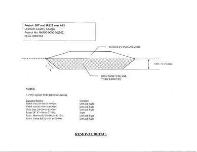 LAKE: GDOT Soil Survey Summary for I-75 exits 29 and 22