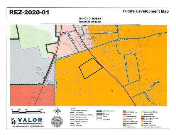 [Future Development Map]