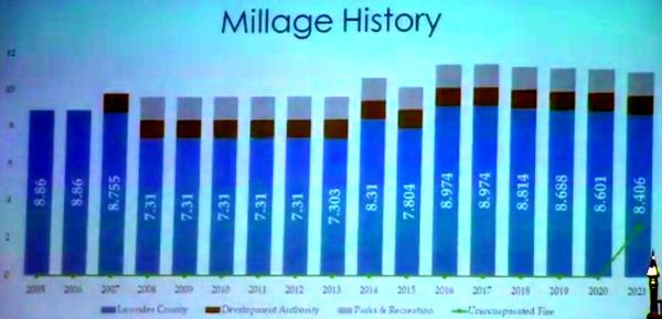[millage-history]
