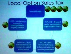 [local-option-sales-tax]