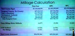 [millage-calculation]