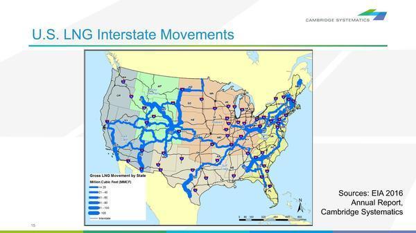 [U.S. LNG Interstate Movements]