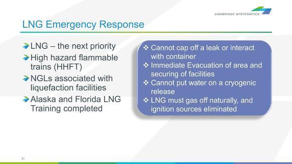 [LNG Emergency Response]