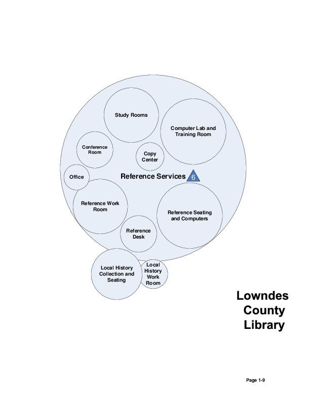Visio Bubble Diagram 4